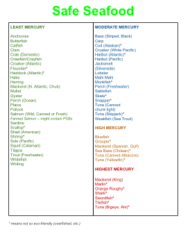 Safe fish seafood chart mercury levels for Mercury levels in fish chart